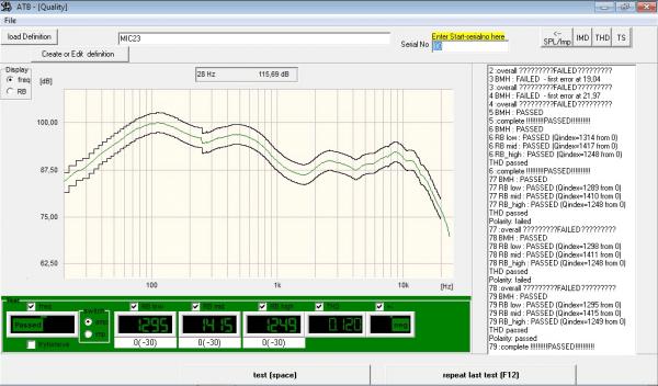 Kirchner Elektronik ATB QC Messsystem